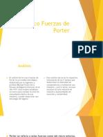 Las Cinco Fuerzas de Porter R.P