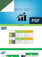KPI 2017