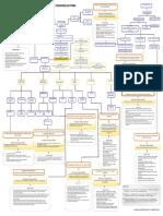 343783481-WOC-Neuroblastoma.pdf