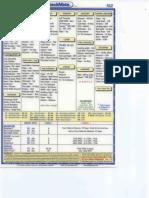 C152-Checklist.pdf