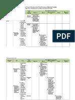 Format LK-1 Analisis SKL-KI 3.11 - KD 4.11