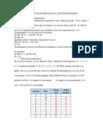 Solución de Examen Parcial de Microeconomía