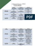 Fundações Educacional de Ituverava - Cronograma com dados técnicos