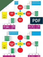 Diagram SubTema