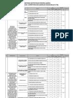 KKM Komputer dan Jaringan Dasar Kurikulum 2013