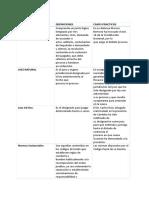 API   Procesal