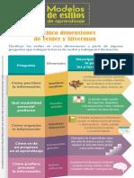 Modelos de estilo de aprendizaje.pdf