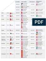 Κατάλογος των κορυφών άνω των 8.000 μέτρων