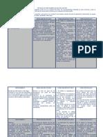 Instrumentos de Evaluación.doc
