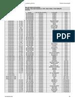 Relatório Manunteção TJ RO VRF Edf.sede Setembro 2018