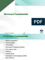 MW Fundementals