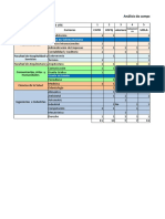 Análisis Competencia Universidades Quito