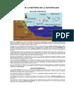 2 LOS CICLOS DE LA NATURALEZA (clase 3).pdf