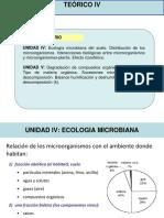 4 Ecologia Microbiana y Degradacion Comp Organicos (1)