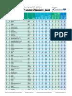 Full Schools Chart v2
