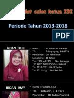 Calon Kandidat Ketua Ibi Tanbu