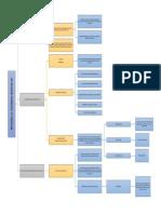 Modelos y Variables Didácticas
