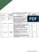 List of Work Proposals