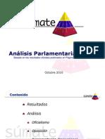 Análisis Súmate resultados Parlamentarias 2010, Venezuela