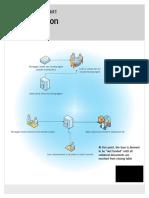 WarehouseFlowchartSecuritization Copy