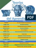 LAS-TEORIAS-DEL-APRENDIZAJE.pdf