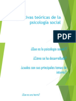 Perspectivas Teóricas de La Psicología Social