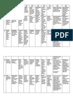 Analisis Karangan SPM
