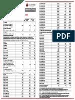 tabela 3 2018 sem arredondamento.pdf