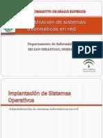 Planificacion y Administracion de Redes Tema 1