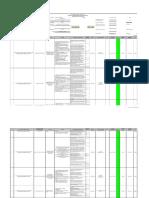 Copia de Analisis de Riesgo Mcc Planta Principal (r1 Cate 4)