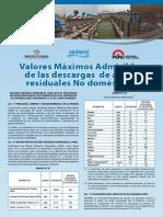 D.S. N° 021-2009-VIVIENDA - VALORES MAXIMOS ADMISIBLES