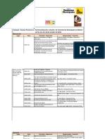 Programa Coloquio Buenas Prácticas en  Patrimonialización y Gestión  de Cementerios Municipales - La Paz 2018