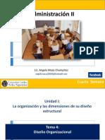 ADMINISTRACION II Semana 4 Diseño Organizacional Estructuras