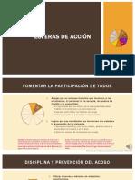 M2A2 - Esferas de acción.pdf
