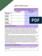 step standard 6 assignment