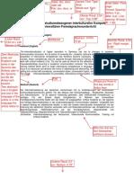JLLT Visual Stylesheet - Articles