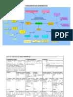 MAPA CONCEPTUAL DE ANTIBIOTICOS.docx