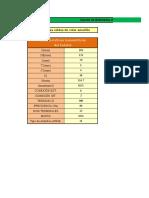 CALCULO de Bobinado en Excel