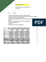 Point Mort Énoncé / UE 1.2 Méthodologie et Pratique du Contrôle de Gestion (I.A.E Bordeaux)