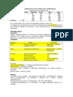 Clase 9 Microbiologia de Cereales y Derivados