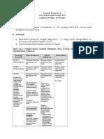 Lk_analisis Dokumen Skl_dst (Lk_2.1.a) Rev.