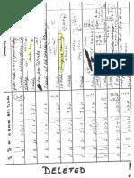Harvard Ed Dept Folder Notes Selected