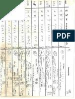 Harvard Ed Dept Folder Notes Part 4