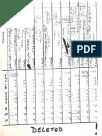 Harvard Ed Dept Folder Notes Part 1