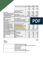 Benet Eau / I.A.E Bordeaux / UE 1.5 Diagnostic Financier et Social approfondi / M 2 DFCGAI