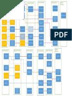 EFPEM Pensum Profesorado y Licenciatura en La Ensenanza de Las Ciencias Economico Contable Diagrama.pdf