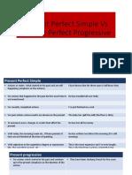 Present perfect simples vs perfect perfect progressive