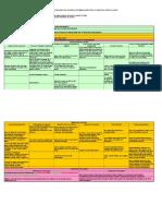 PLS2601 (PLS120Y) - Summaries.xls