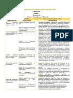 8 Unidad Didáctica 1er grado (1).pdf