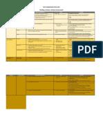 MTA Framework 2019 - 2021